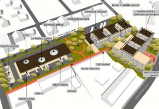 POVEZUJU SE PLANOVI GRADA IVANCA I PRESEČKI GRUPE Natkrivena tržnica, park, obnova kolodvora, hostel s restoranom, novi stambeni blok