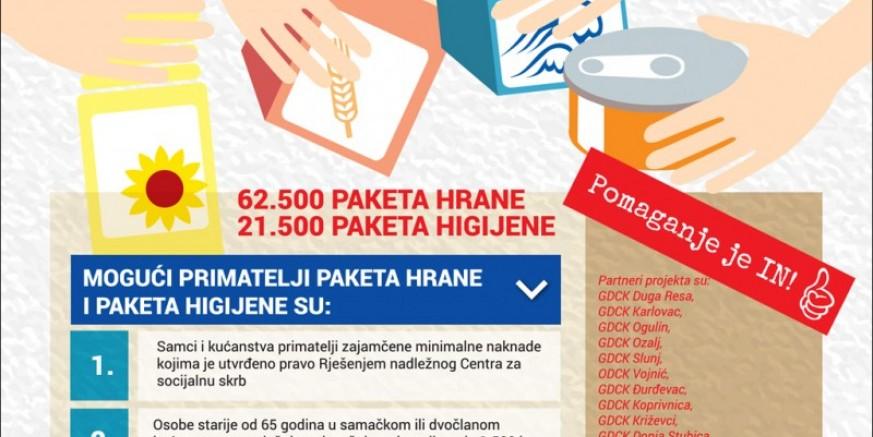 GDCK Ivanec provodi treću fazu projekta Humanitarni paketi za središnju Hrvatsku